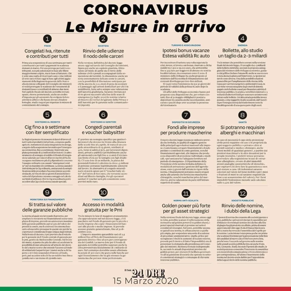 Coronavirus roma iorestoacasa